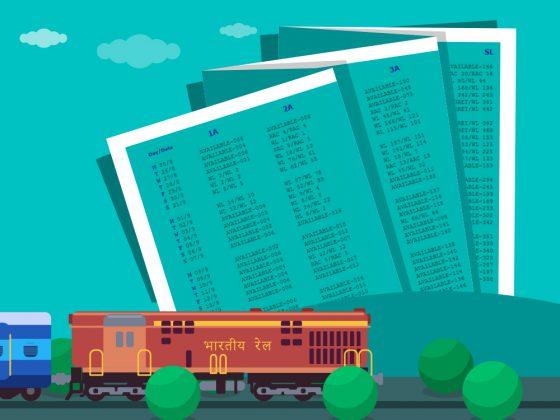 Train Chart
